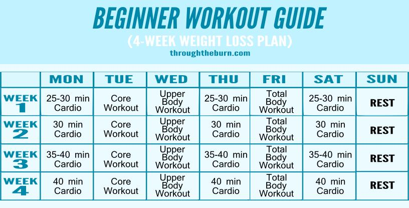 beginner-workout-guide-4-week-plan
