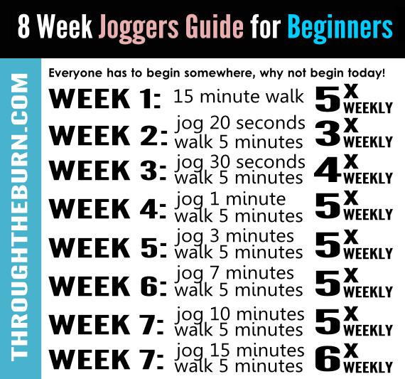 8-week-joggers-guide-for-beginners